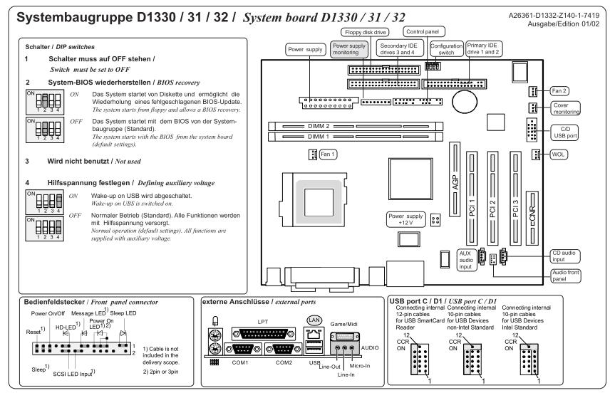 Fujitsu-Siemens D1451 Mainboard - 2