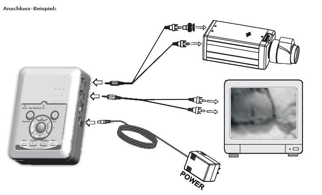 lupus tragbarer minirekorder aeon mdvr sd aufnahme. Black Bedroom Furniture Sets. Home Design Ideas