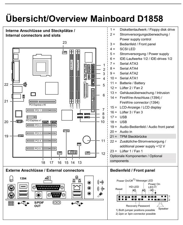 Fujitsu-Siemens D1858 Mainboard - 2